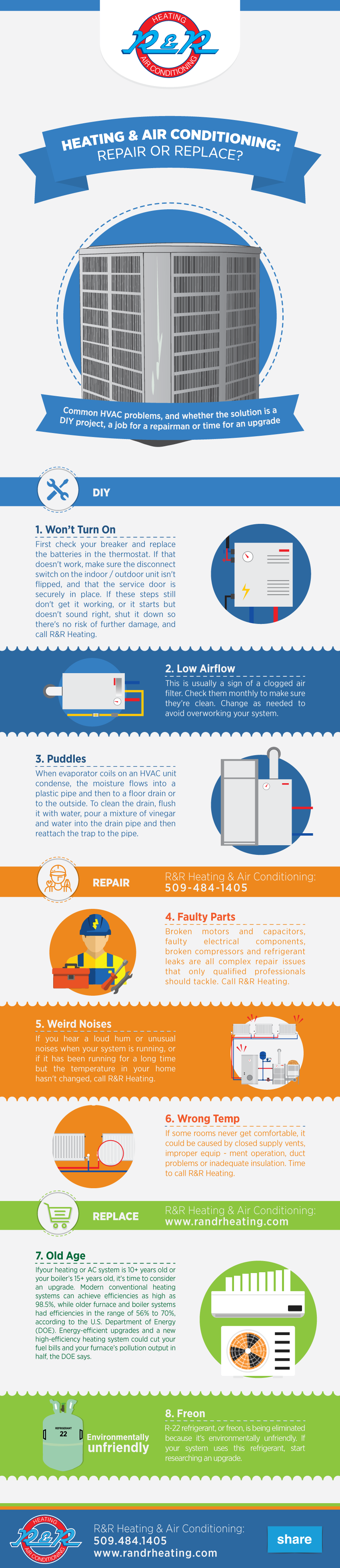 Heating & Air Conditioning - Infographic - Repair or Replace
