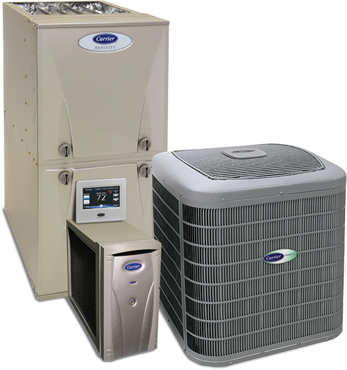 Carrier HVAC Equipment - R&R Heating & Air Conditioning